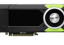 Best Workstation Graphics Cards for Professional Work in 2021