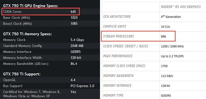 cuda-cores-stream-processors