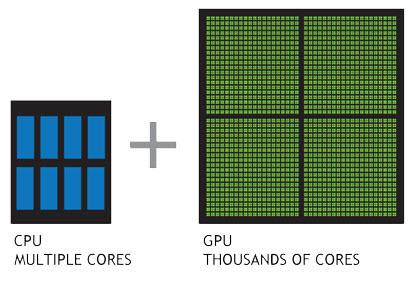 gpu-multi-cores