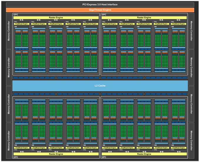 nvidia-pascal-gpu-architecture