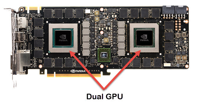Dual GPU Graphics Cards Do Have Some Performance Advantage But It Is Limited To Games And Applications This Because Not All Are Optimized For