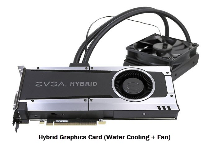 hybrid-graphics-card-water-cooled