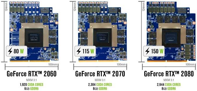 rtx-mxm-cards