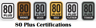 80-Plus-Certification-Ratings