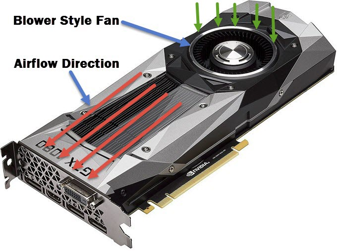 graphics-card-blower-type-fan-cooler