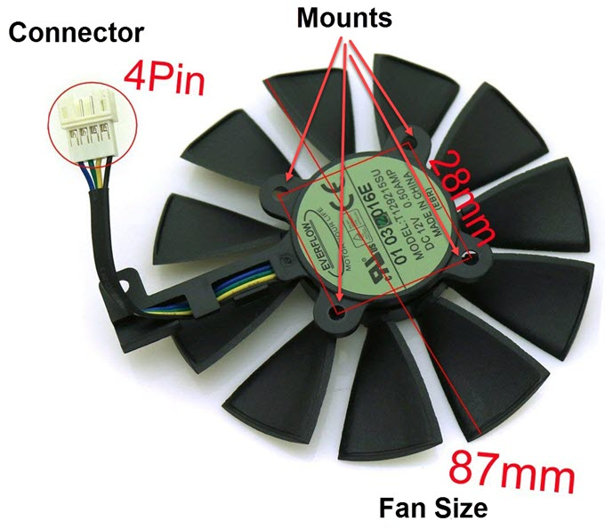 gpu-fan-size-mounts-connector