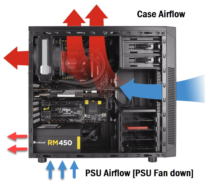 PSU-airflow-bottom-mounted