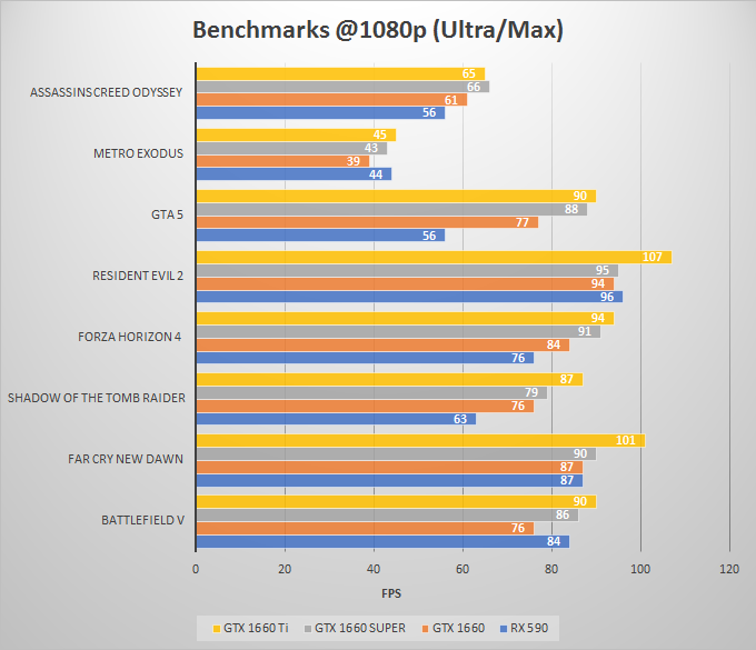 1080p-benchmarks-GTX-1660-SUPER