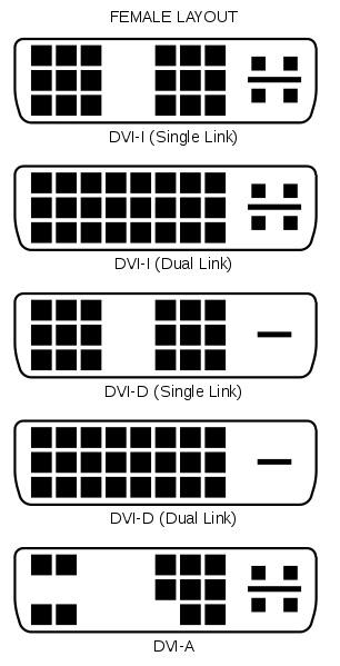 DVI_Connector_Types