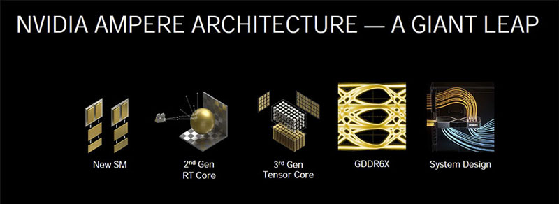 ampere-architecture