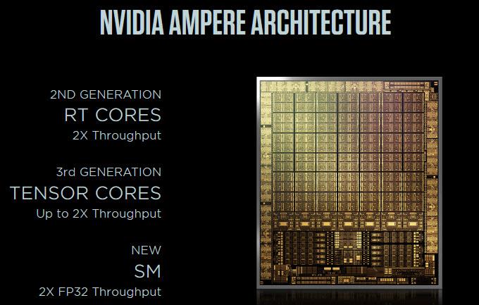 ampere-gpu-architecture