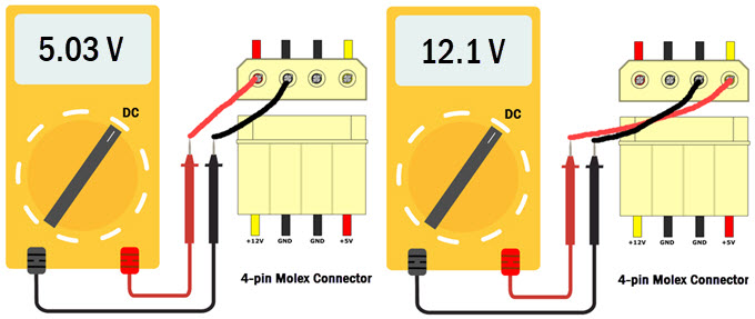 multimeter-check-voltage-rails