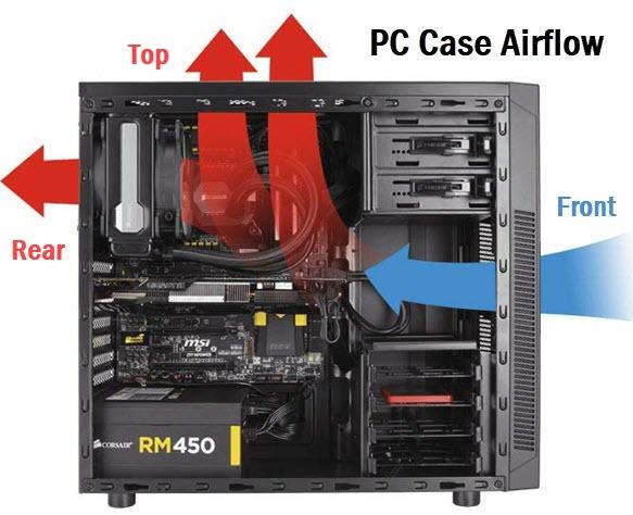 pc-case-airflow
