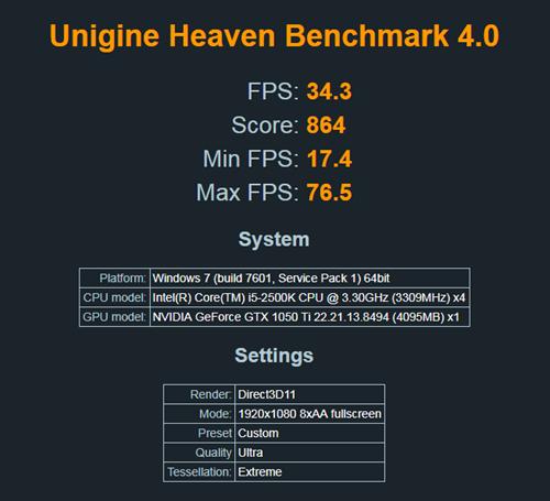 heaven-benchmark-score